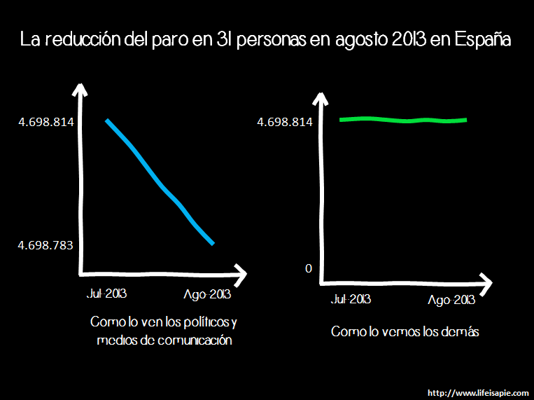 reduccion-paro-31-personas-espana