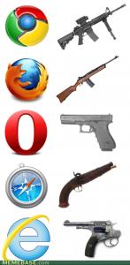 Memes Internet Explorer